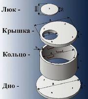 Кольца колодцев - foto 0